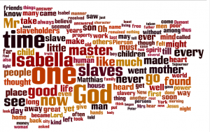 A wordle of Sojourner Truth's Narrative