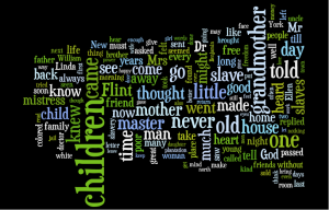 A word cloud image