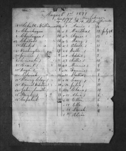 This is the roster of children in the Neah Bay school run by A.W. Smith and his father in 1877