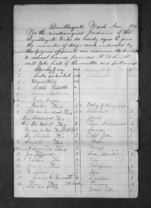 This is a list of Quileute people offering to help Smith build the school house in 1890.